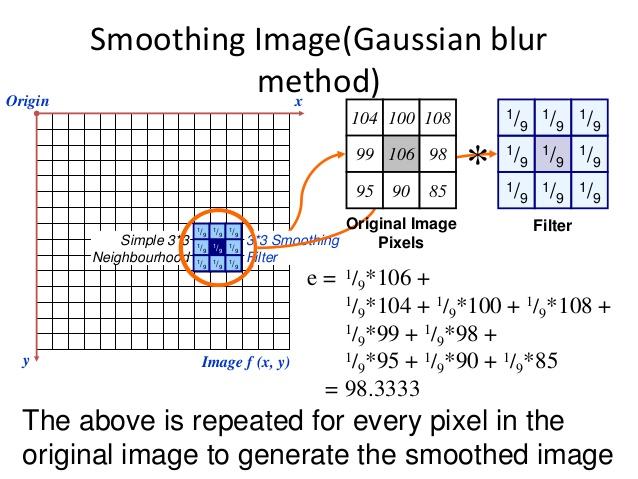 Xử lý hình ảnh bằng Python